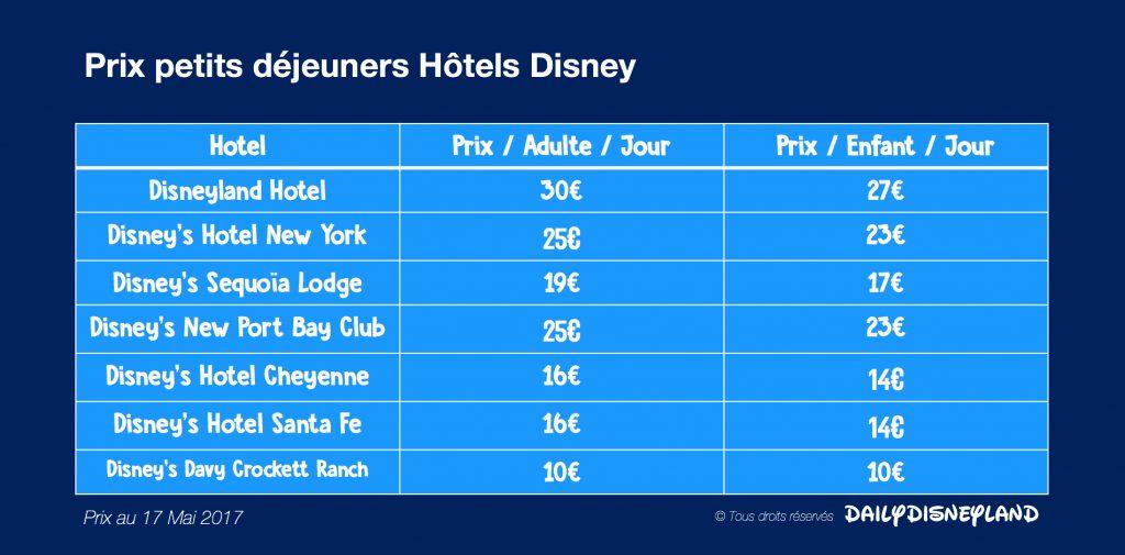 Disneyland paris nouvelles options de petit d jeuner for Prix de hotel