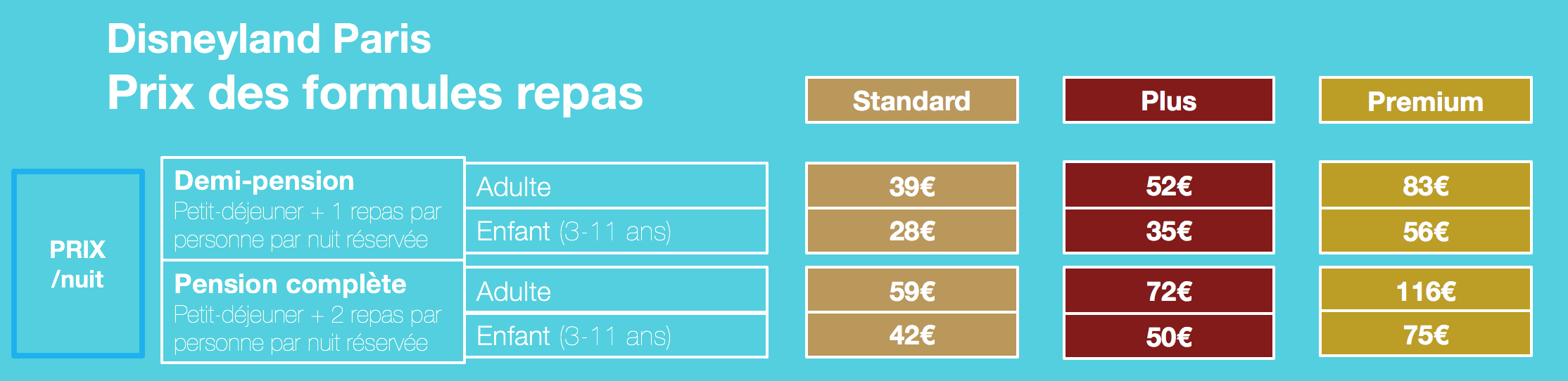 prix tarifs formules repas disneyland paris pension complete demi pension petit dejeuner
