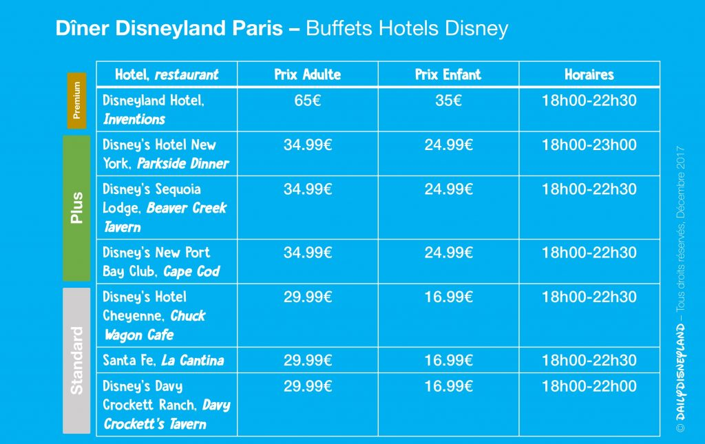 tarifs prix buffets hotels disney disneyland paris
