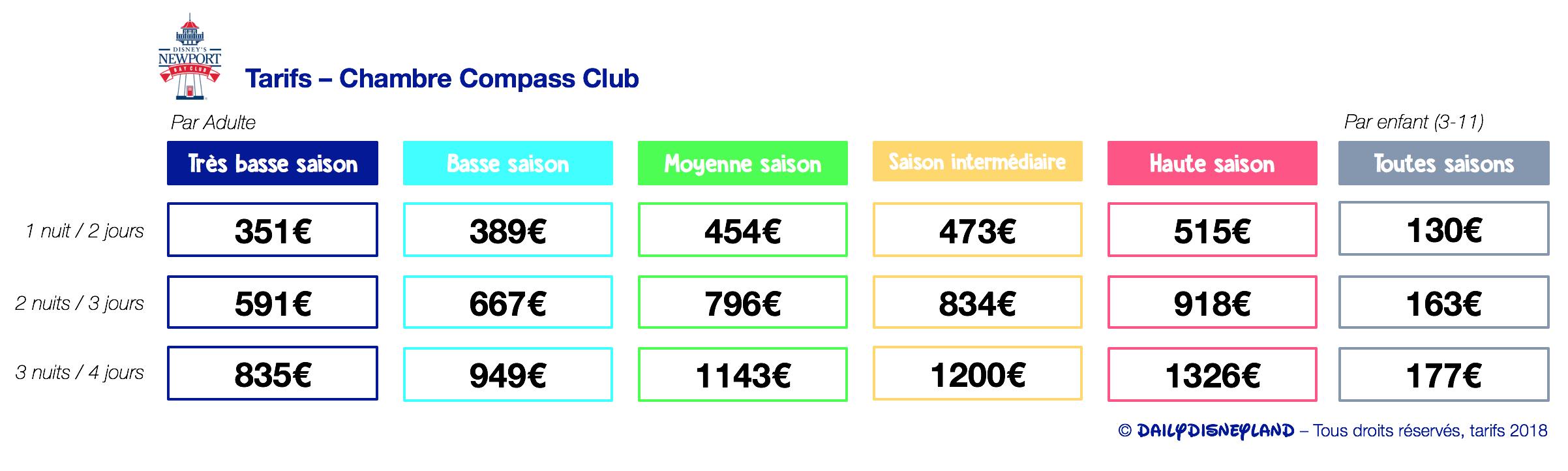 Tarifs Disney's New Port Bay Club, chambre Compass Club Disneyland Paris pas cher