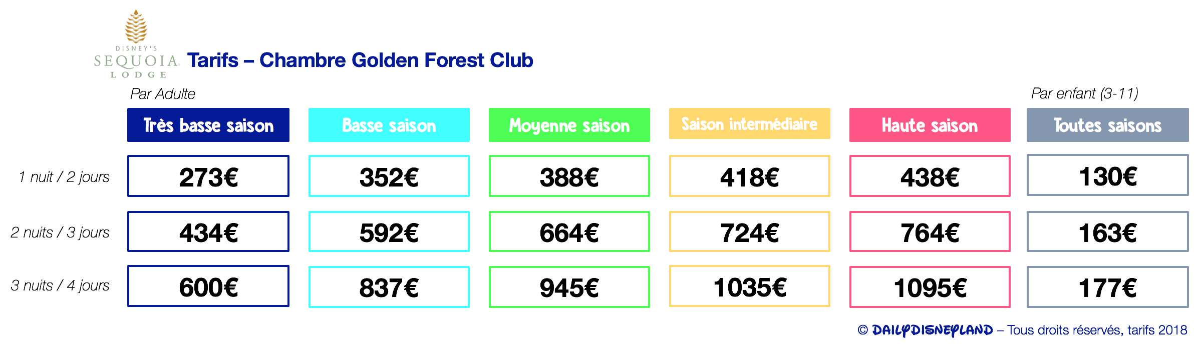 Tarifs Disney's Sequoia Lodge, chambre Golden Forest Club disneyland paris pas cher