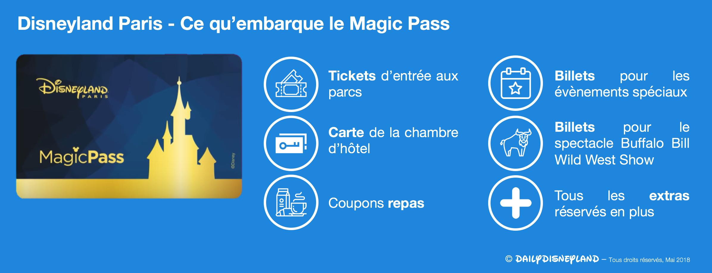 magic pass disneyland paris fonctionnalites