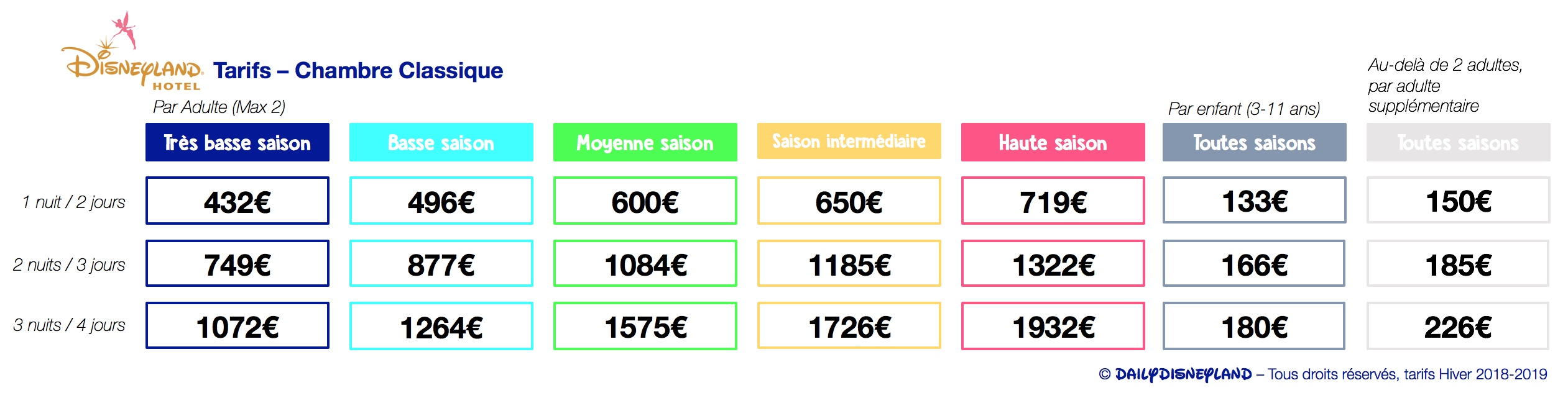 Disneyland Paris tarif