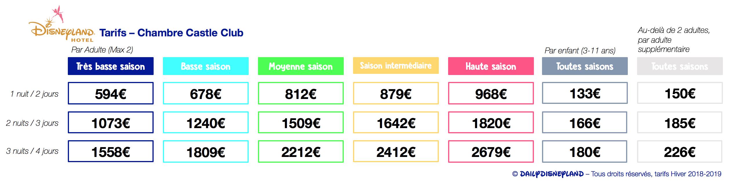 calendrier tarifs disneyland paris dates pas cheres disney pas cher hiver 2018 2019